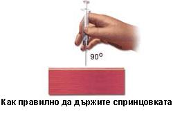 Как правилно се държи спринцовката при мускулно инжектиране.